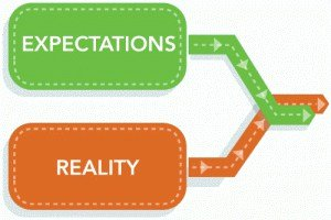 be realistic about your business expectations