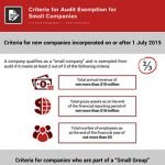 criteria for audit exemption