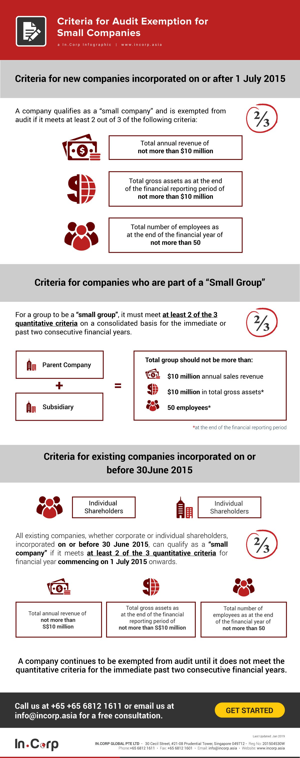criteria-for-audit-exemption-in-singapore
