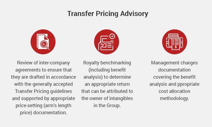 Transfer Pricing Advisory