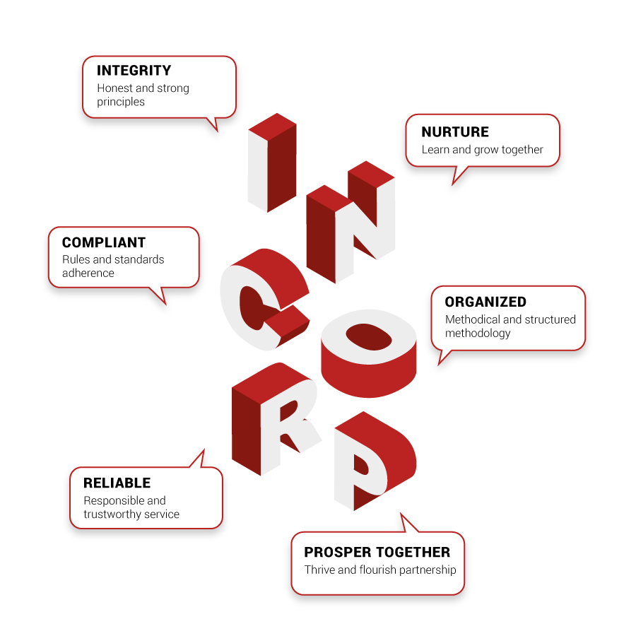 InCorp - Integrity Nurture Compliant Organized Reliable Prosper Together.