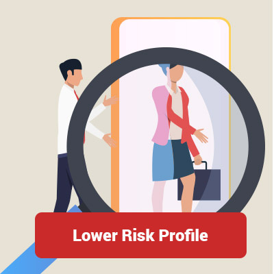 Lower Risk Profile