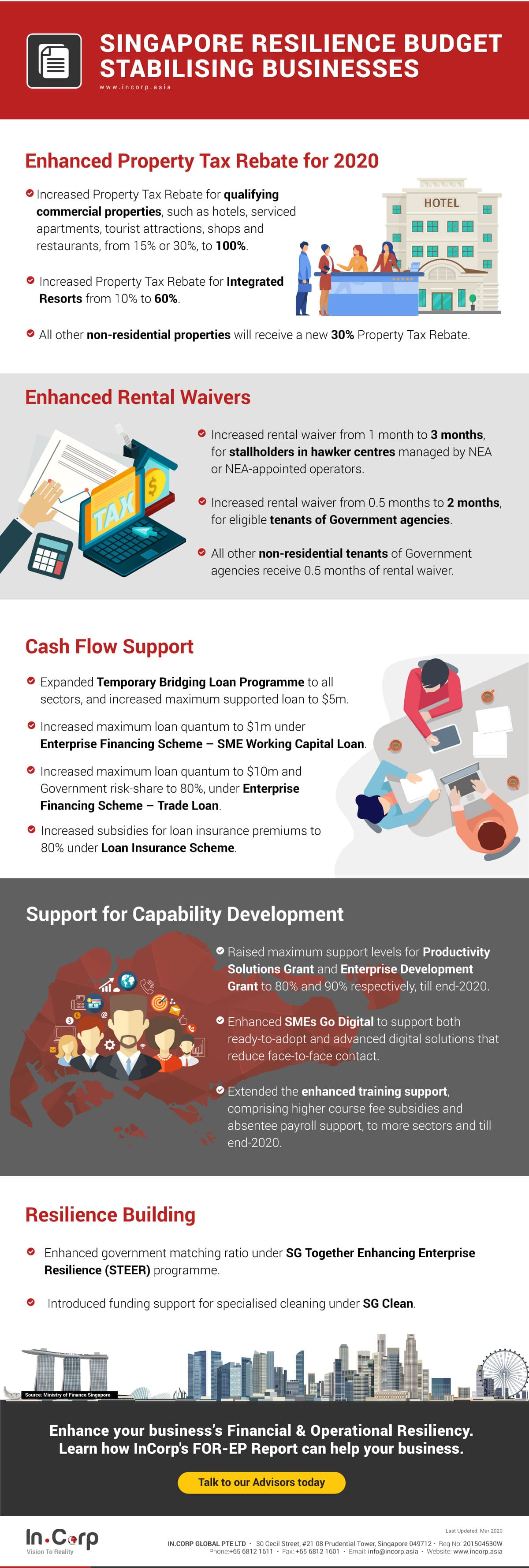 Singapore Resilience Budget Supporting businesses