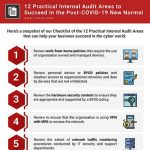 12 Practical Audit Areas to Succeed in the Post-COVID-19 New Normal