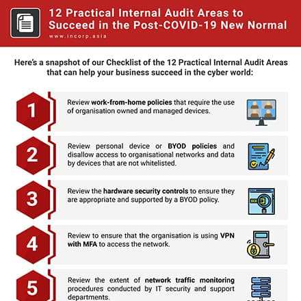 12 Practical Audit Areas to Succeed in the Post-COVID-19 Cyber World