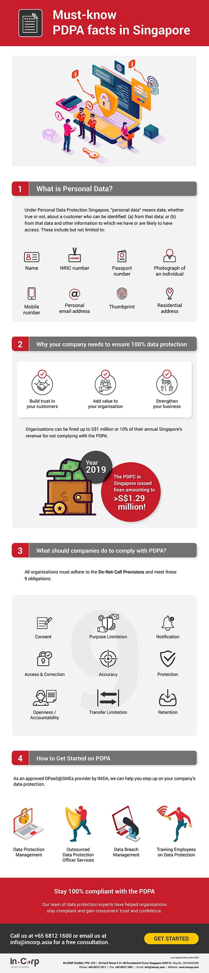 PDPA Singapore Facts 2020