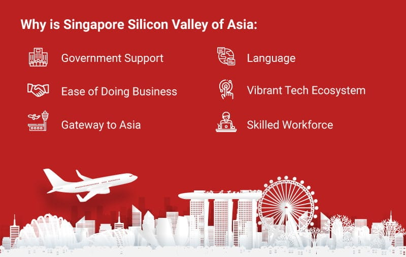 How Singapore is Becoming the Next Silicon Valley