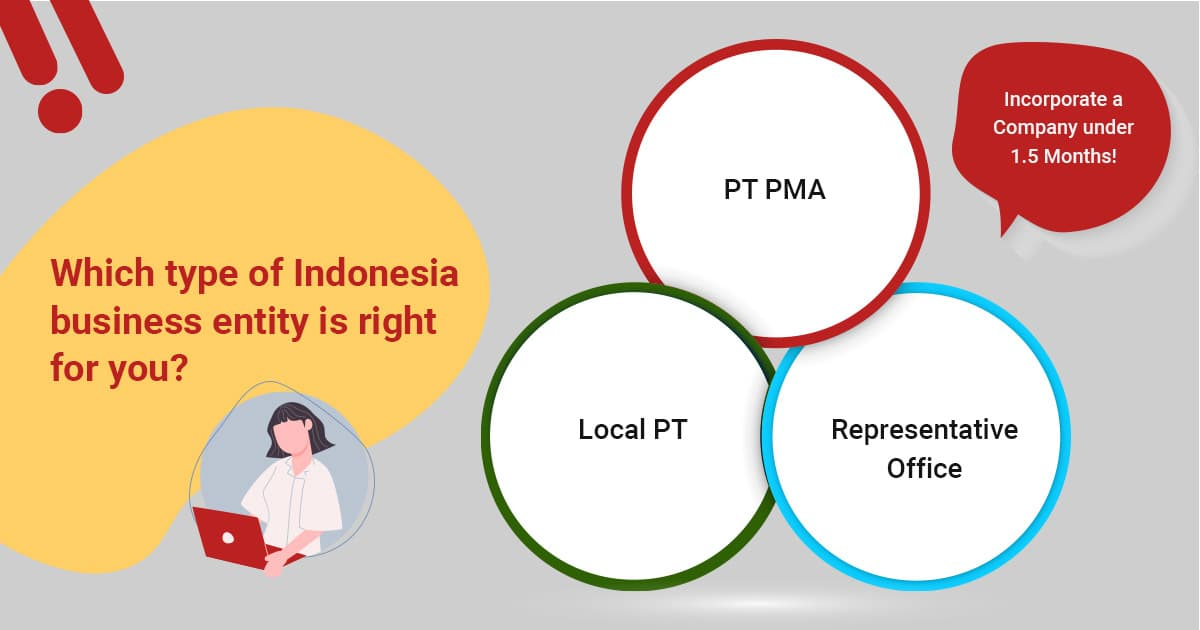 Registering a company in Indonesia