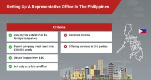How to Set Up a Representative Office in the Philippines