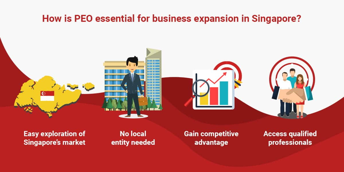 The Role of PEO in Business Expansion in Singapore