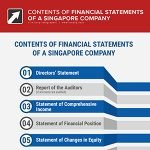 financial statements thumb