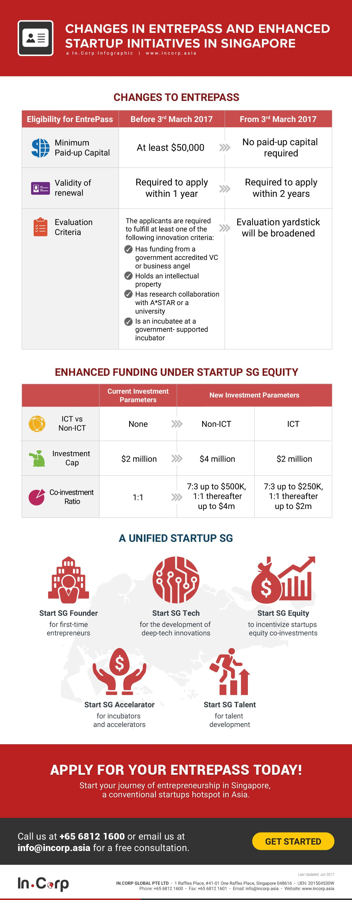 startup initiatives in singapore