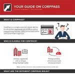 corppass guide for company