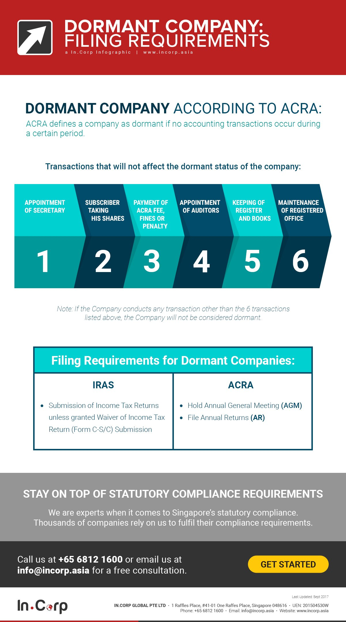 how to file for dormant company