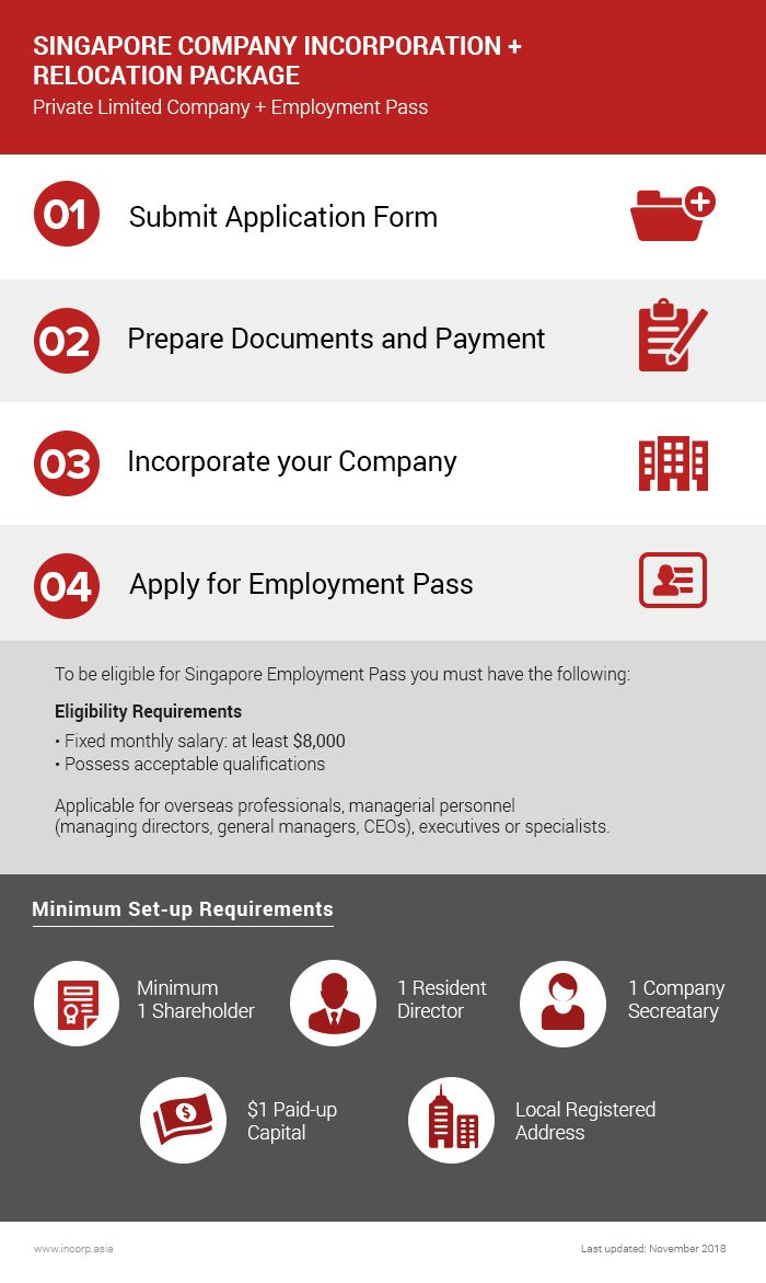 How to register singapore company