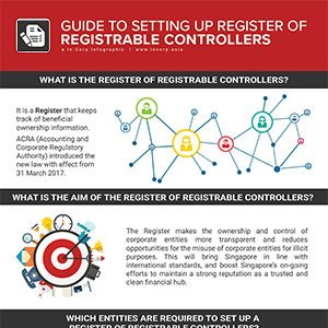 register of registrable controllers