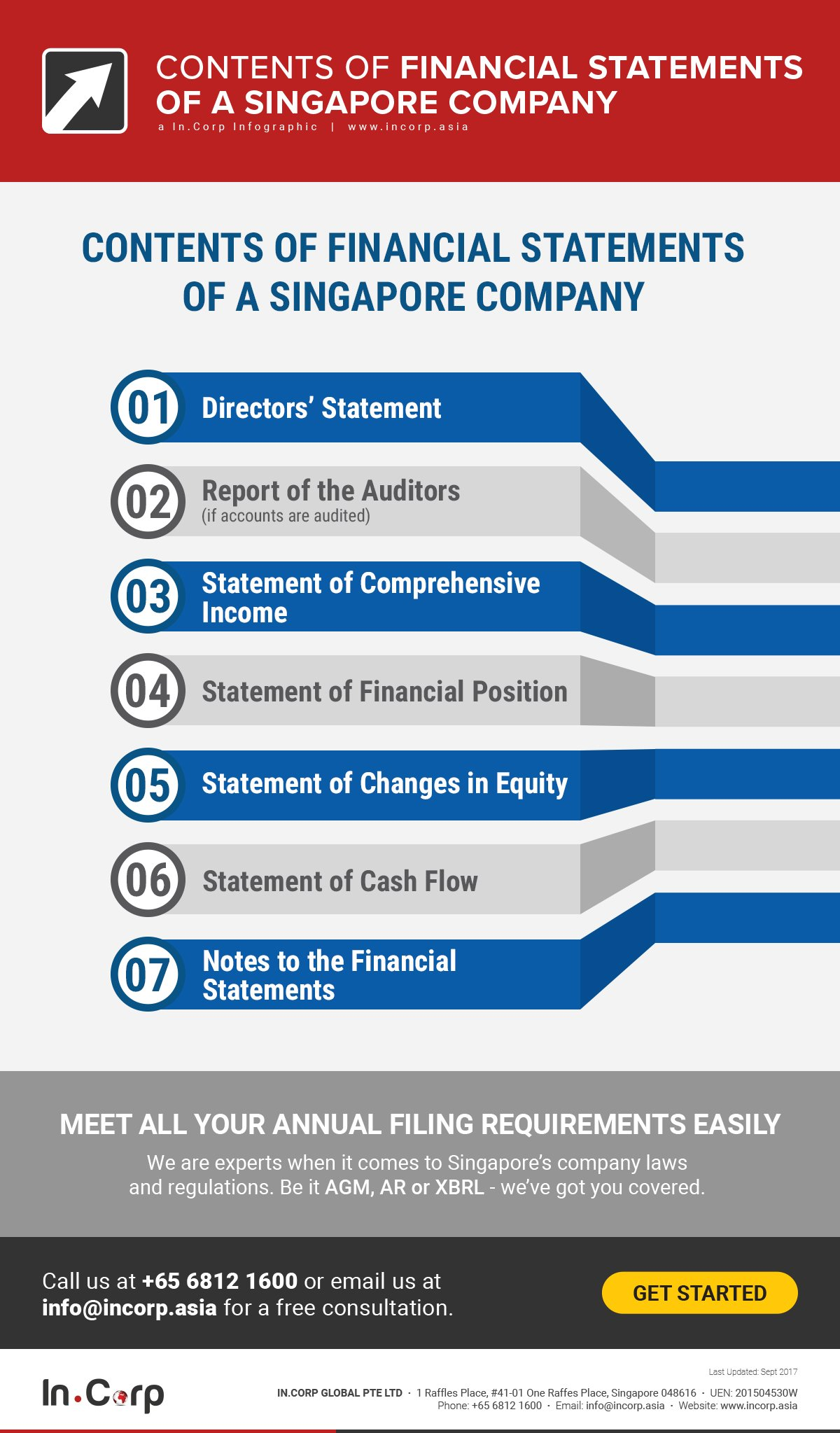 singapore company financial statements what they need to cover
