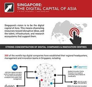Singapore-The Digital Hub of Asia