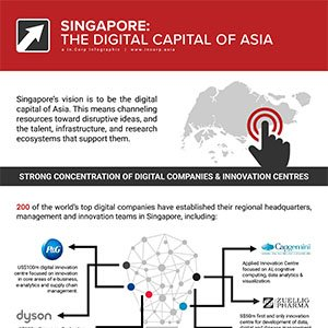 Singapore-The Digital Hub of Asia