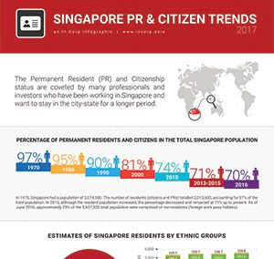 Singapore Permanent Residents and Citizens Trend 2017