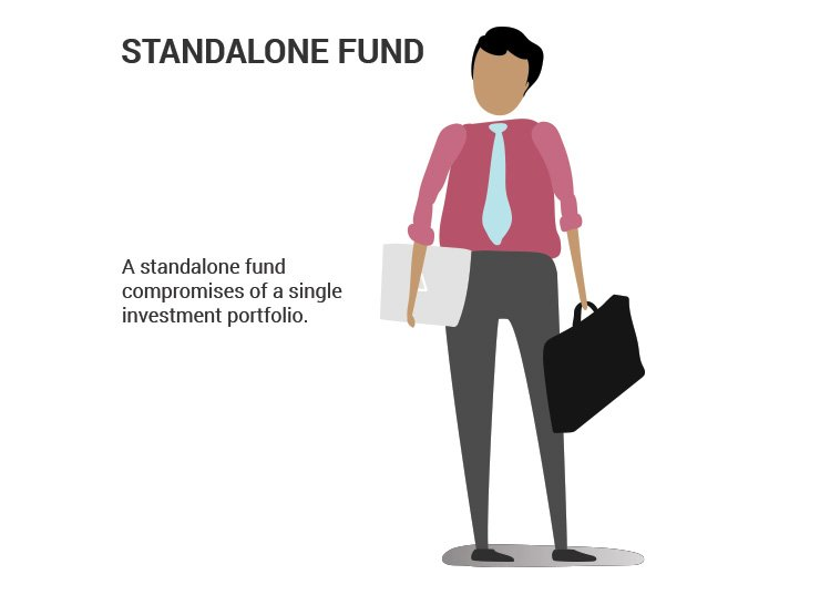 Singapore Variable Capital Company standalone fund