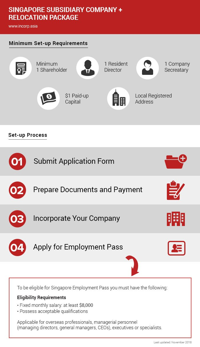 Singapore Subsidiary Company