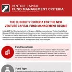 what-are-the-venture-capital-fund-management-criteria
