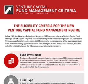 What are the Venture Capital Fund Management Criteria