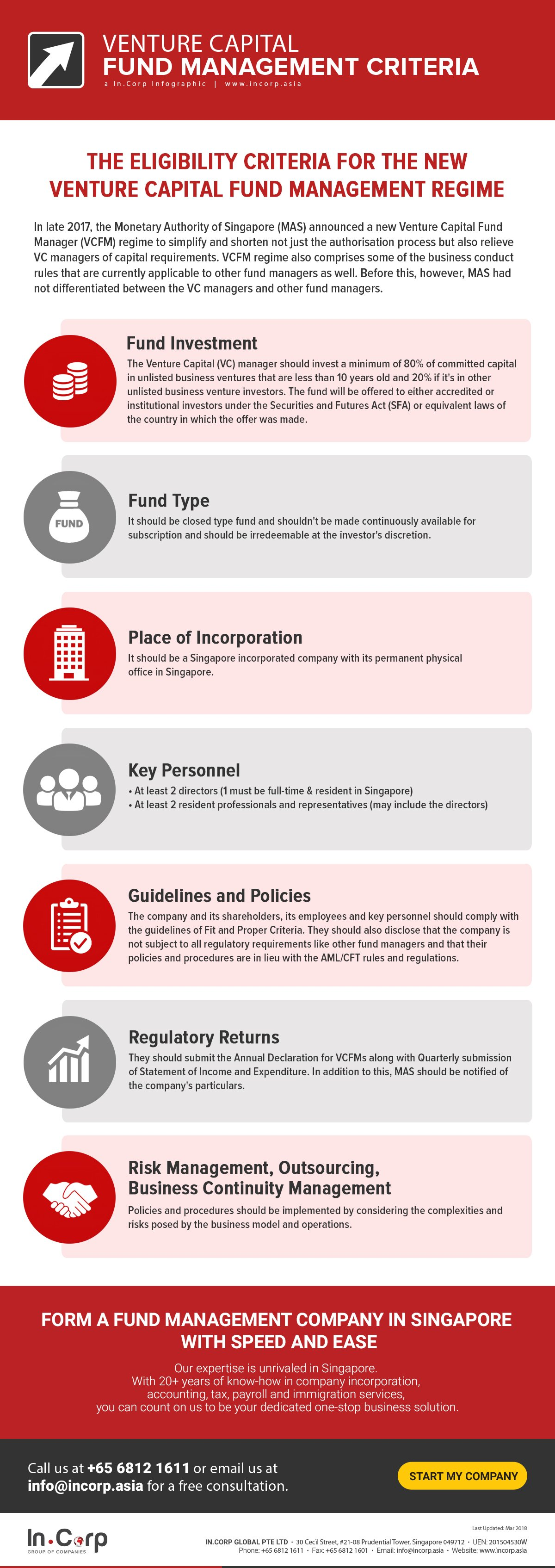 what are the venture caapital fund management criteria