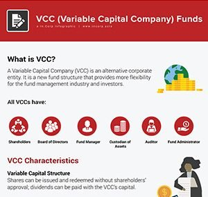 Explanation of the Variable Capital Company (VCC)